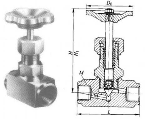 j13w型pn25~pn160内螺纹针形截止阀